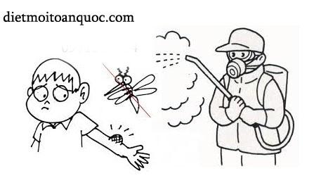 Dịch vụ phun thuốc diệt muỗi côn trùng gây hại